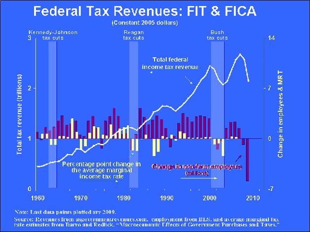 Graph.FITFICA.jpg