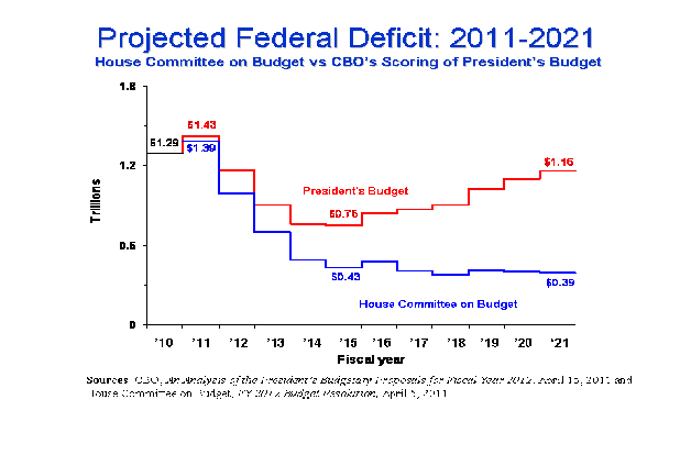 Projected-Federal-Deficit-2.jpg